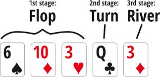 Texas Hold'em Poker Rules